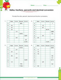 Ratios, proportions, percents, fractions worksheets for 6th and 7th ...